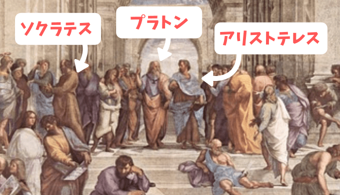 アテナイの学堂本、ソクラテスやプラトンの位置を示したもの